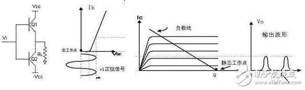 初学者必看:细数音频放大器的分类